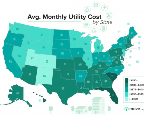 Average Utilities Cost Georgia